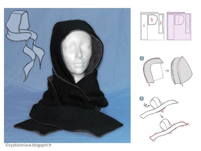 0165b46901c5 Tuto echarpe polaire homme - Idée pour s habiller