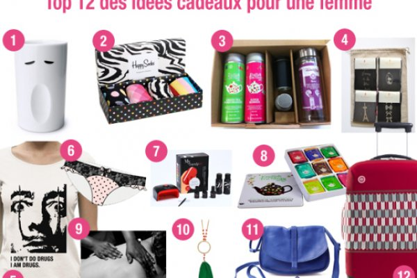 Cadeau de noel pour ado fille 12 ans   Airship paris.fr