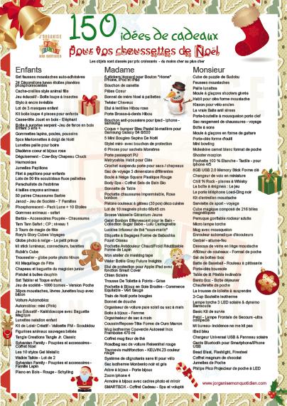 Liste de cadeau de noel pour homme